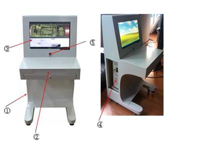 Рабочая поверхность (с монитором и компьютером